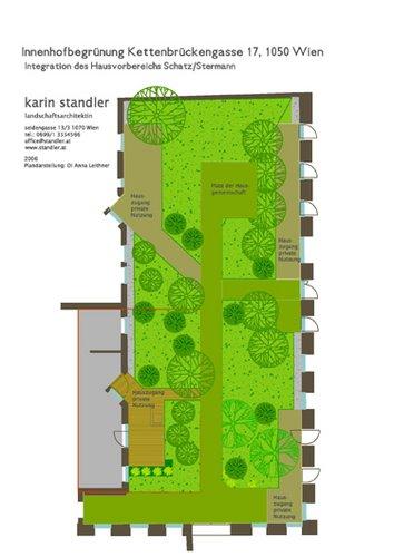 Plan: Karin Standler