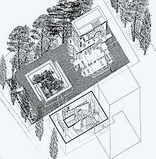 Plan: Jean-Michel Landecy