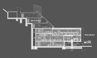 SOS-Kinderdorf–Hermann-Gmeiner-Akademie, Plan: Holzbox ZT GmbH