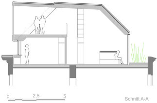 Dachausbau 'roof transformations', Plan: HOLODECK architects ZTGmbH