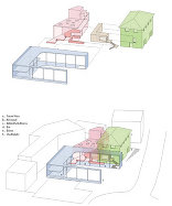 Stadtplatz und Kulturzentrum, Plan: parc architekten